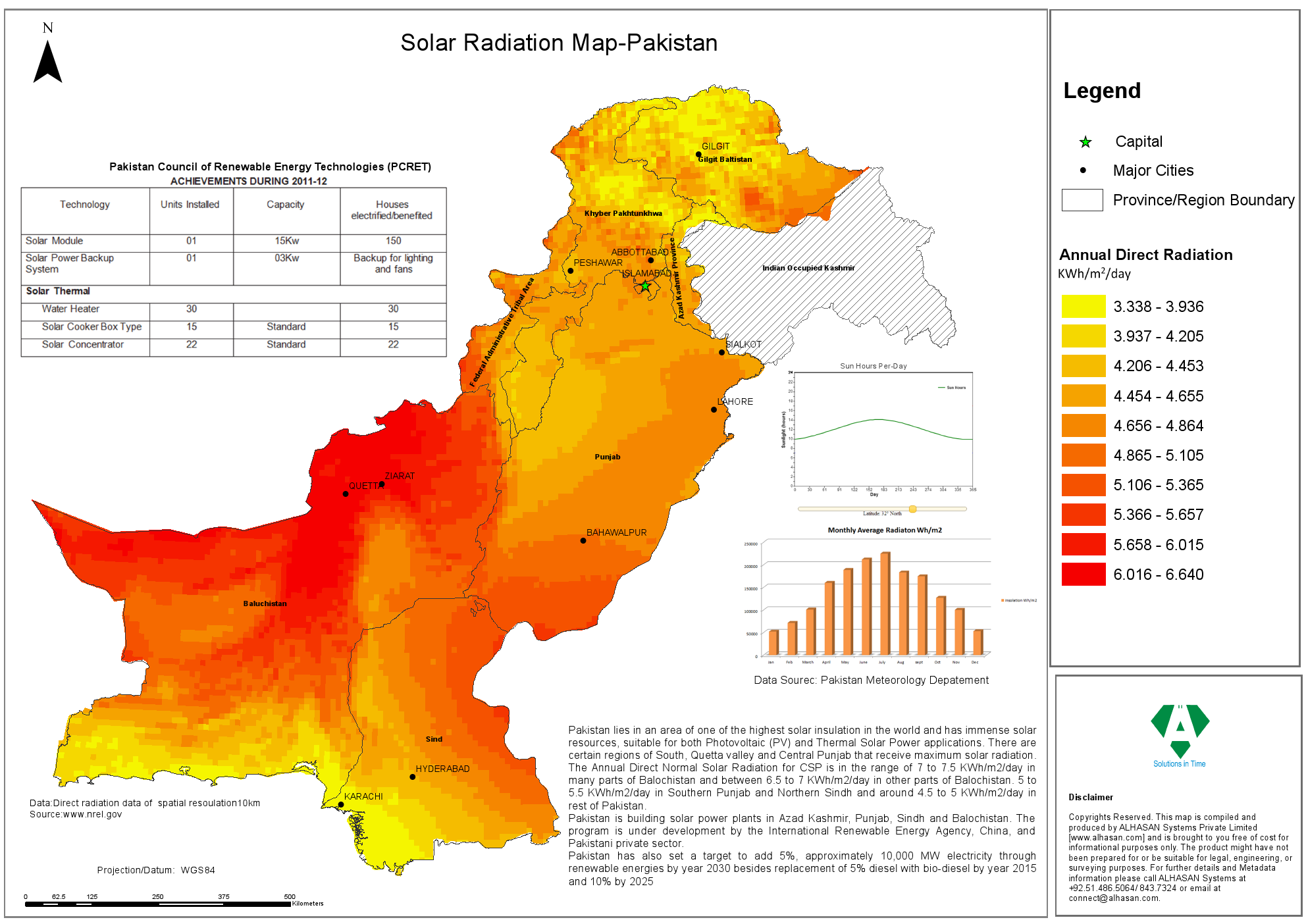 Solar Radiation MapPakistan ALHASAN SYSTEMSPRIVATE LIMITED