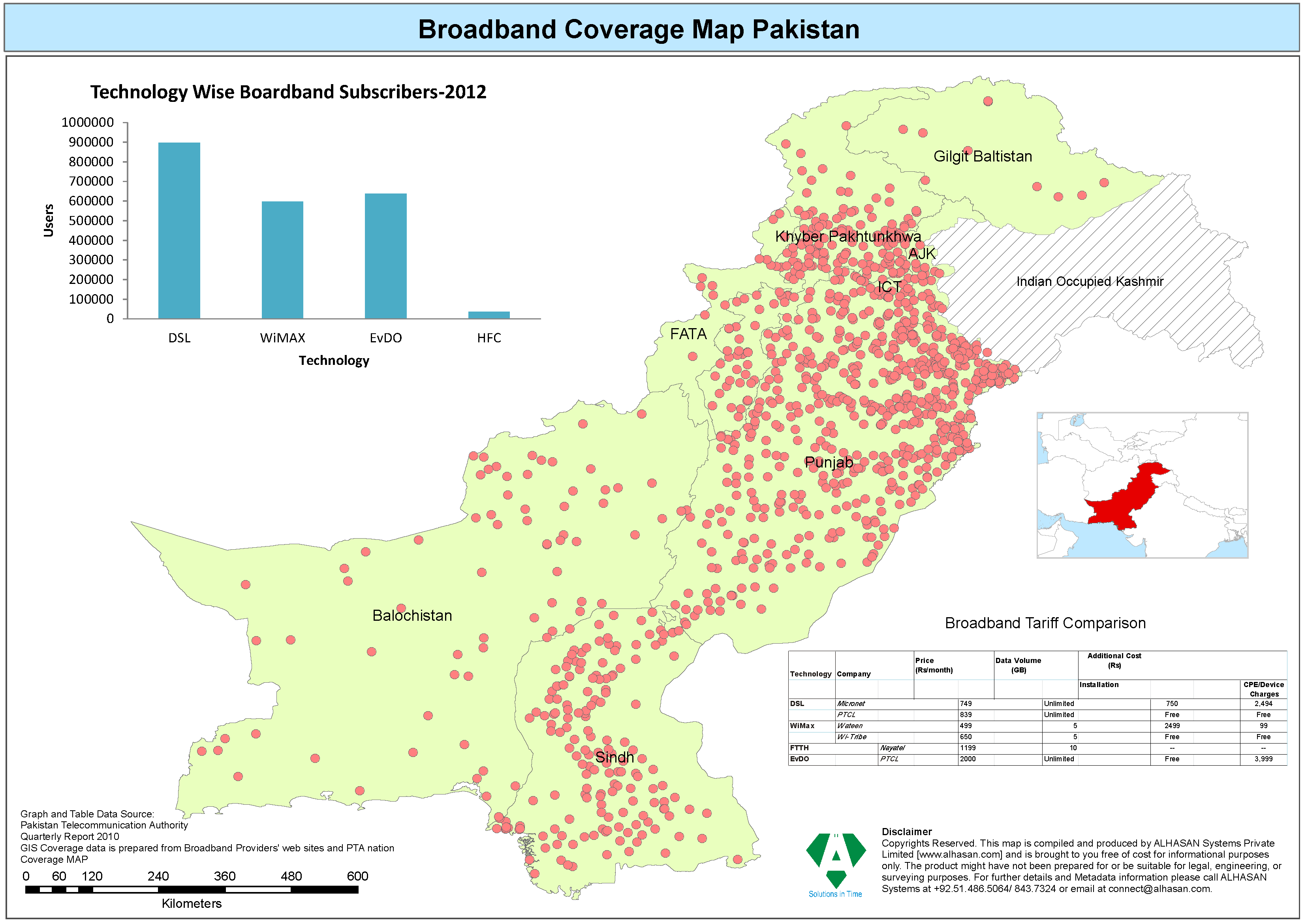 Pakistan Broadband Coverage Alhasan Systems Private Limited